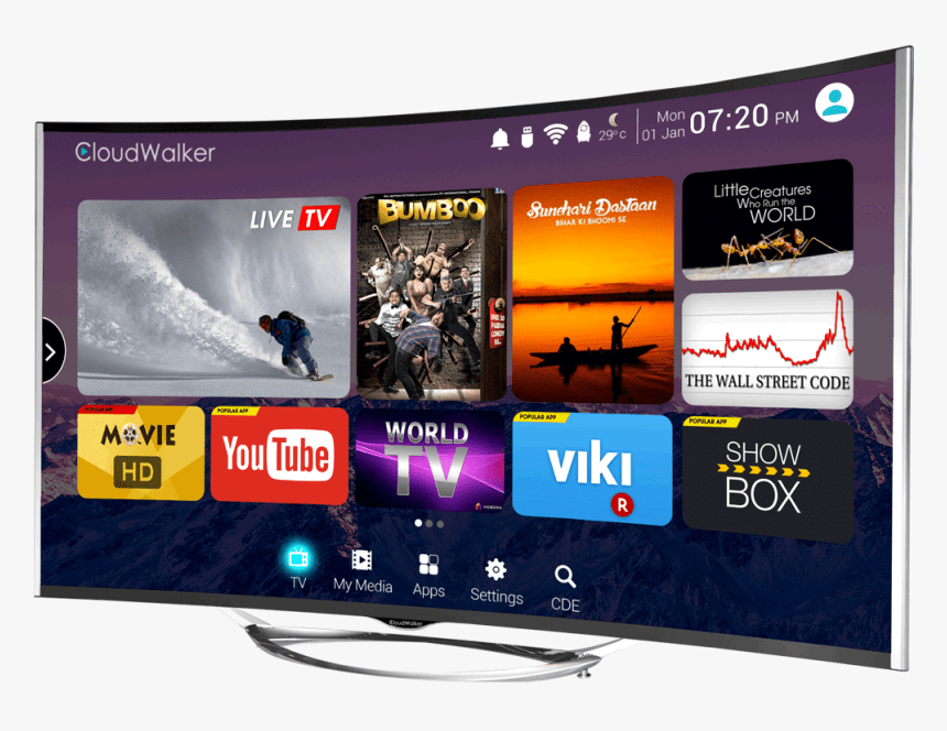 Smart TV is Changing Life Style - Amazon Revolution